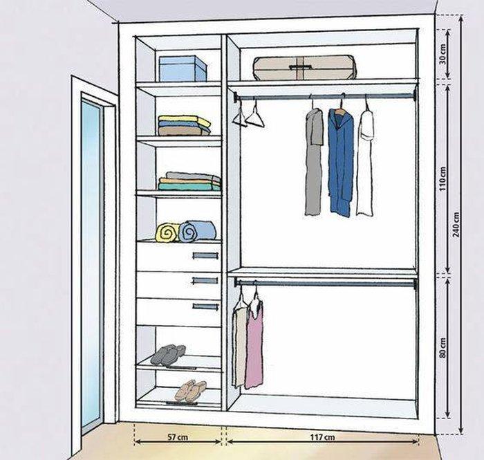 Kích thước tủ quần áo hiện nay như thế nào vừa cho phòng ngủ?