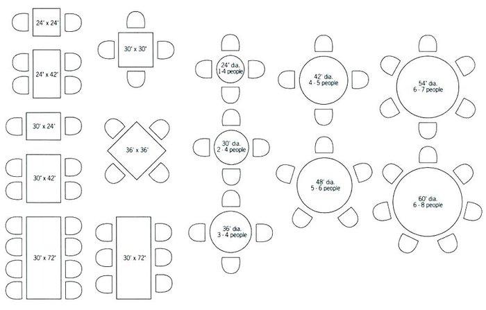Kích thước bàn ăn uống theo chuẩn quốc tế
