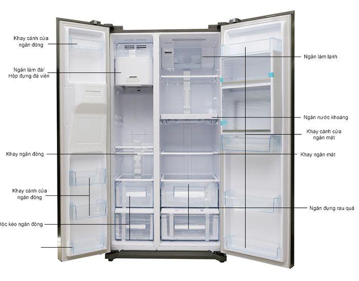 Kích thước tủ lạnh chuẩn nhất