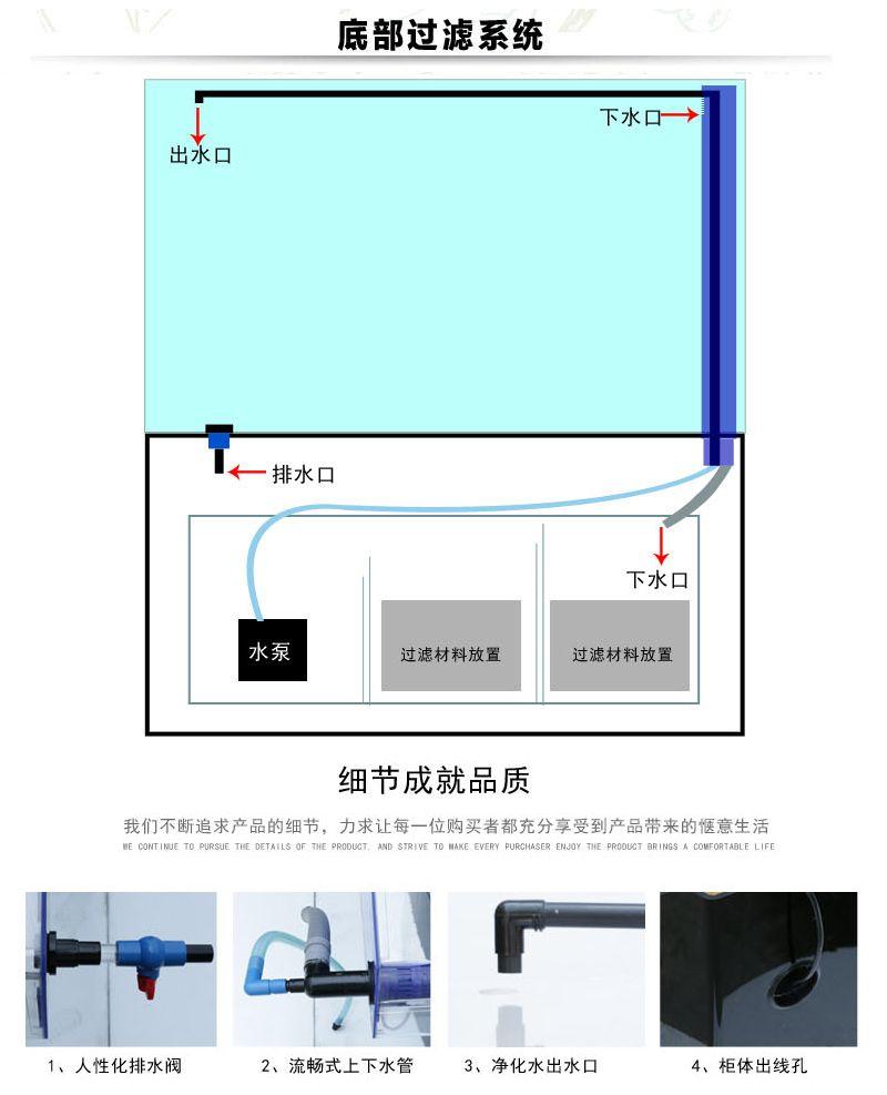 Bể cá thông minh nhập khẩu BC011 kết cấu